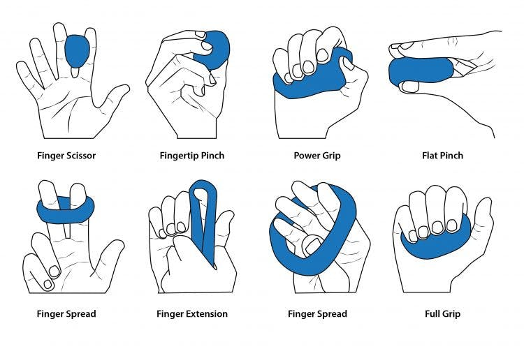 hand therapy putty exercises to improve hand function