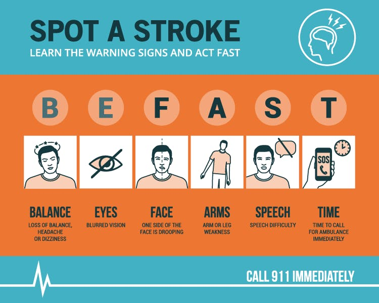 learn the signs of a stroke and what the fast acronym means
