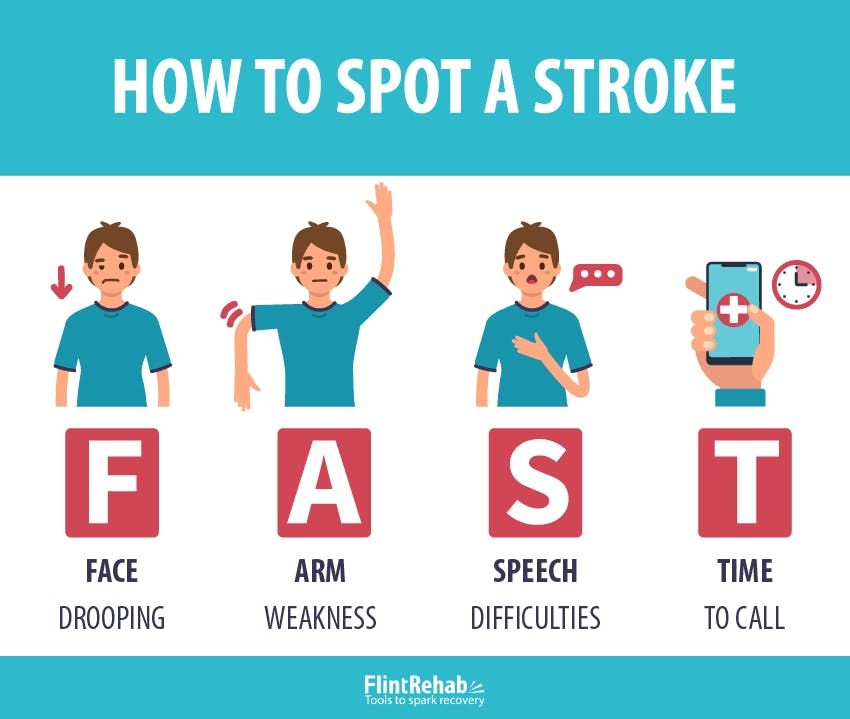 how to spot the early signs of stroke