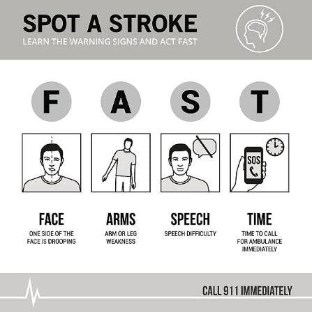 signs of a parietal lobe stroke