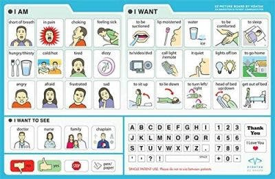 communication board aac for cp