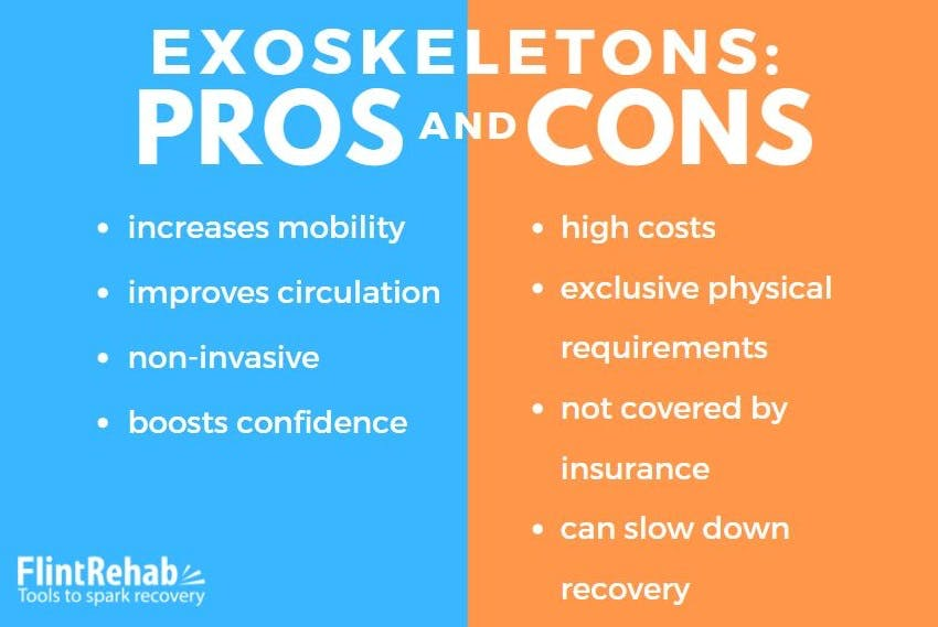 pros and cons chart about exoskeletons for paraplegics
