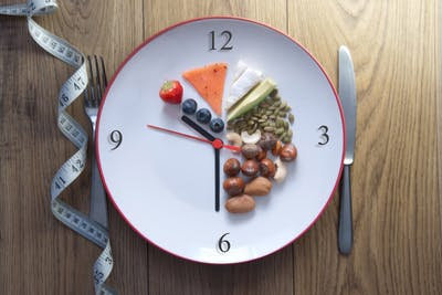 plate with food organized like a clock to signify fasting