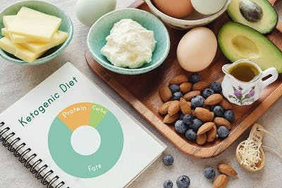 pros and cons of keto diet for tbi